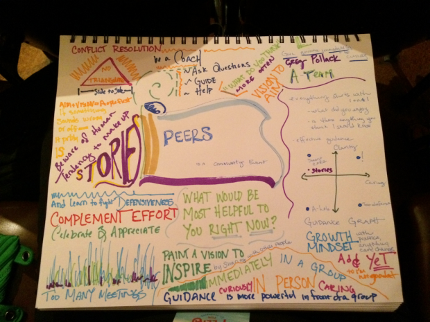A Bit of Journaling in Sketch Notes Image